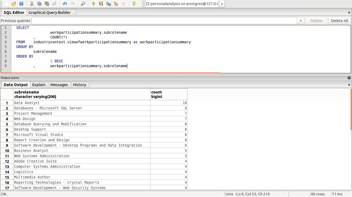 Database Data Summaries Part 2